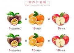 百香果的营养价值